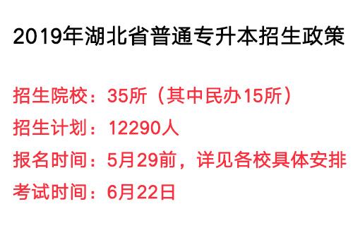 2019年湖北普通专升本招生计划人数