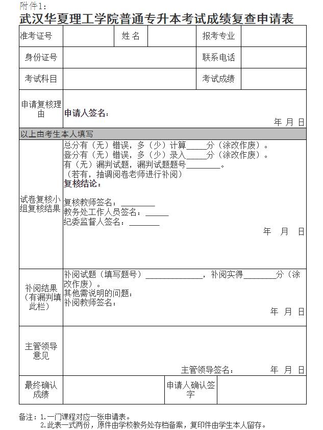 2019年武汉华夏理工学院普通专升本考试成绩查询通知
