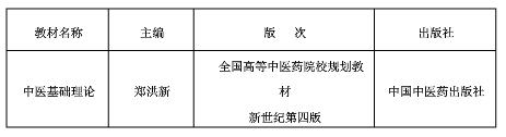 2020年湖北中医药大学普通专升本参考教材1
