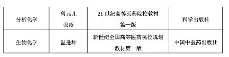 2020年湖北中医药大学普通专升本参考教材