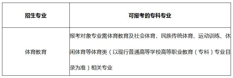 2020年武汉体育学院普通专升本招生专业对照表