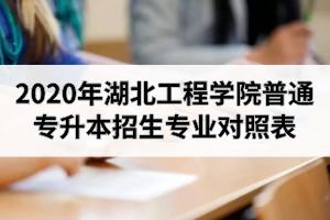 2020年湖北工程学院普通专升本招生专业对照表