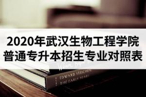 2020年武汉生物工程学院普通专升本招生专业对照表