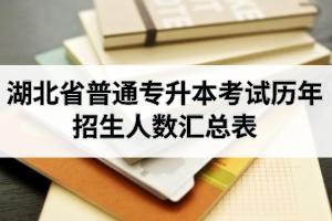 湖北省普通专升本考试历年招生人数汇总表(2020-2006年)