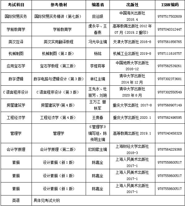 武汉工程科技学院普通专升本参考教材